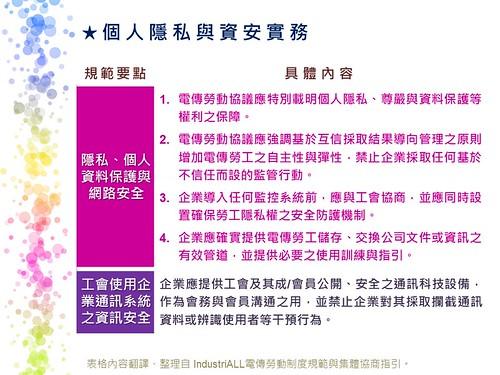 圖3-5.個人隱私與資安實務