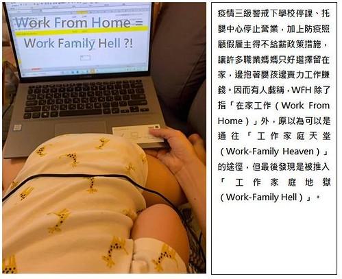 圖2.WorkFromHome