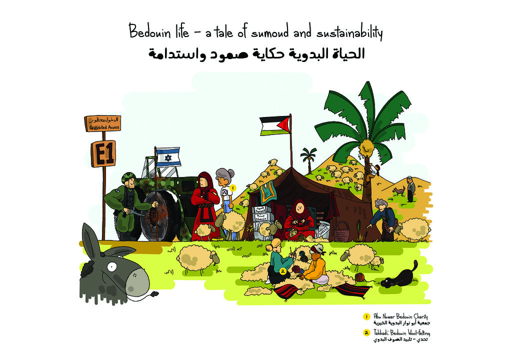 Bedouin life- a tale of sumoud and sustainability
