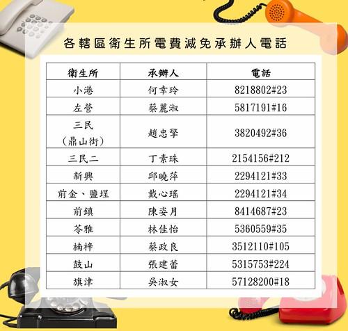 各轄區衛生所電費減免承辦人電話