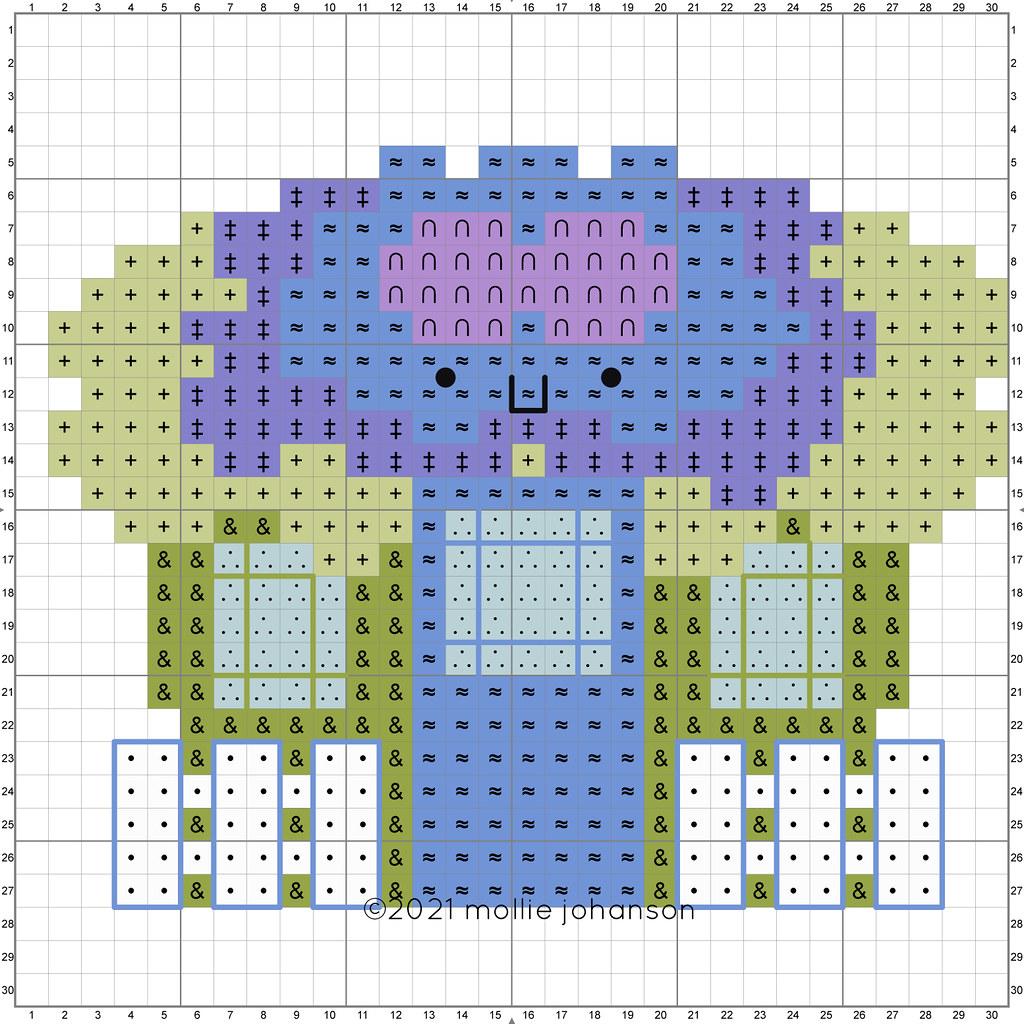 Fancy Cabbage House Cross Stitch Chart