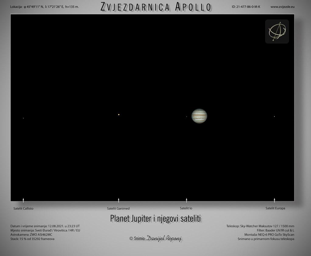 Jupiter i sateliti, 12.8.2021.