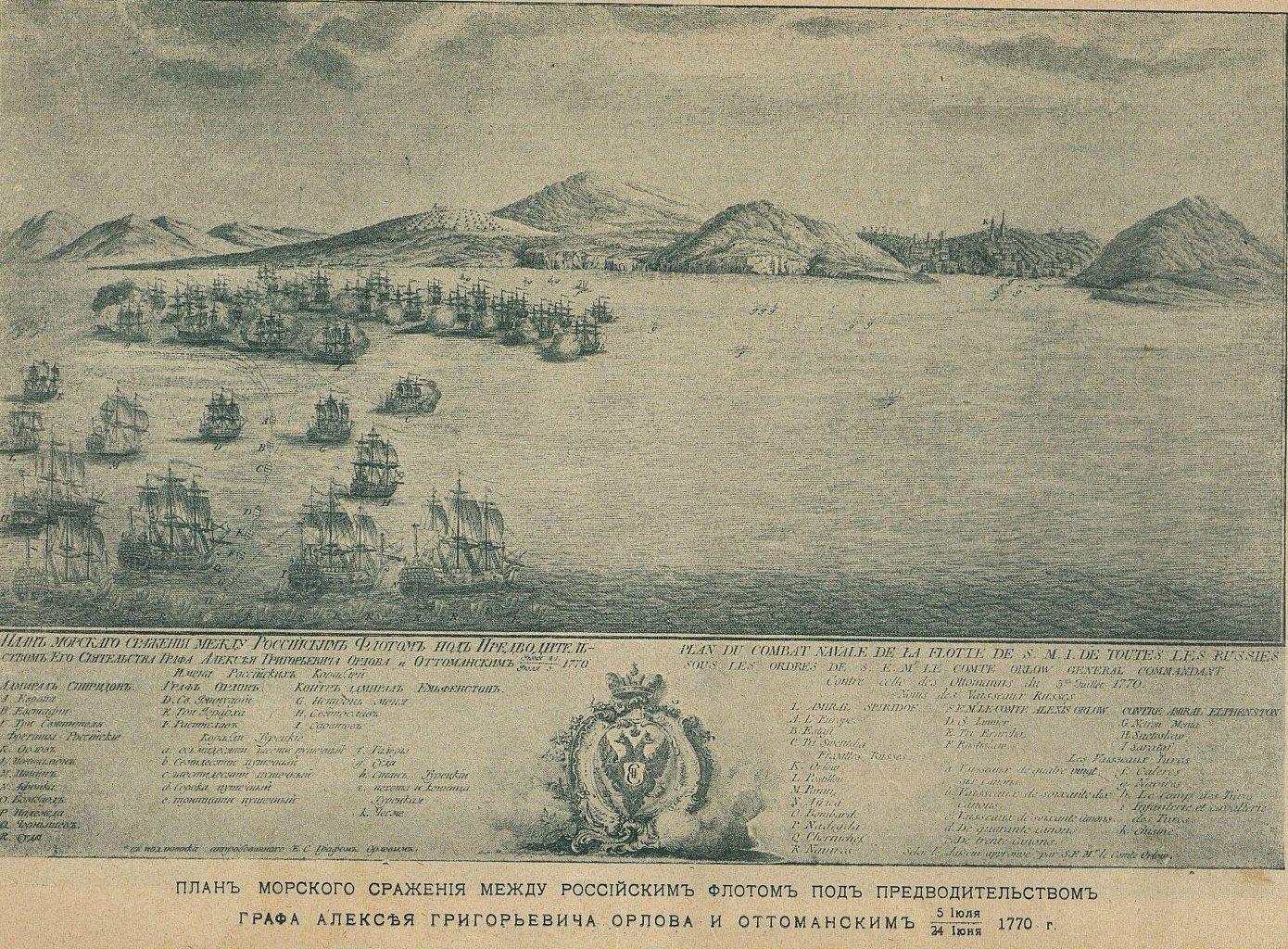 План Чесменского сражения 24 июня 1770 г.