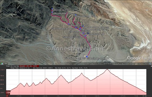 Visual route map and elevation profile for all six slots and the main Sidewinder Canyon, Death Valley National park, California