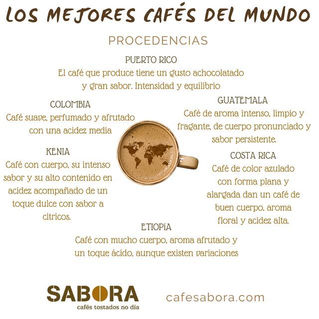 Los mejores cafés del mundo por su procedencia