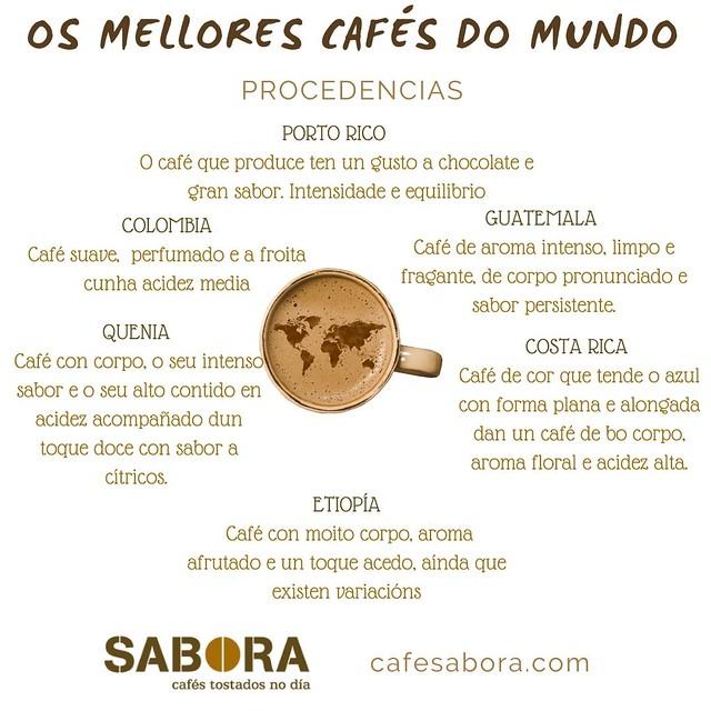 Mellores Cafés do Mundo pola sua procedencia