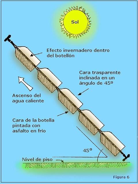 Calentador-solar-casero-con-botellas-de-plástico1