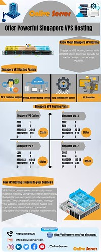 Get SSL Security Based Singapore VPS Hosting by Onlive Server