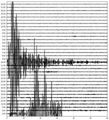 Lau Basin magnitude 6.0 earthquake (10:49 PM, 7 September 2021)