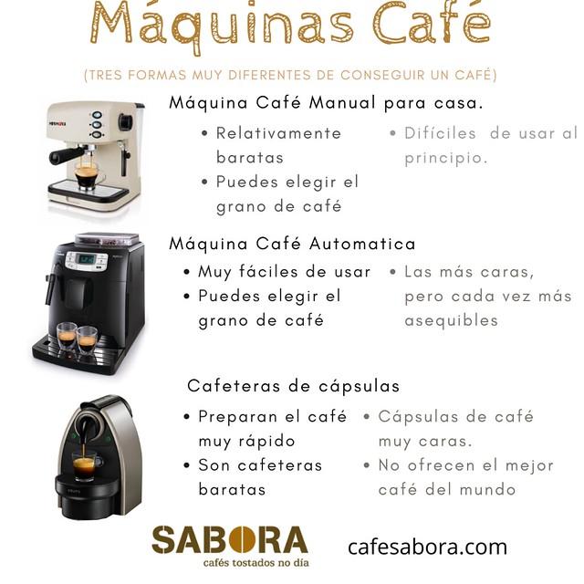 Tipos de máquinas de café