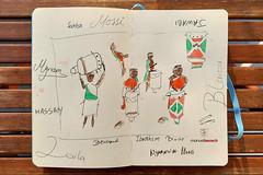Trommler aus Burundi