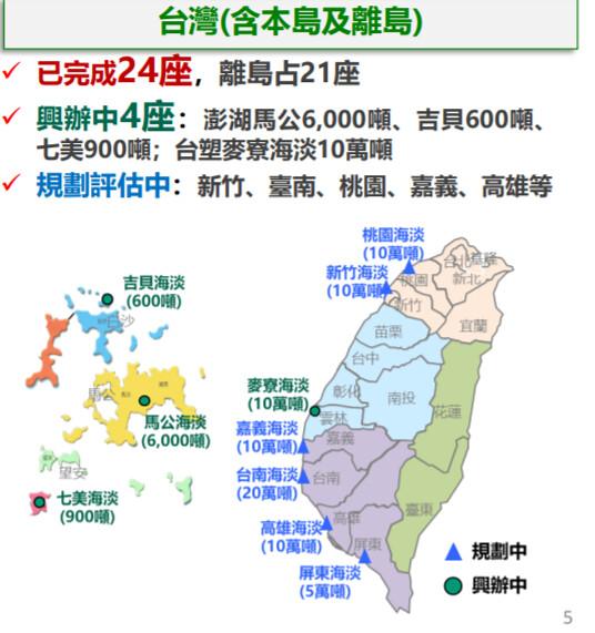 全台海水淡化廠規劃