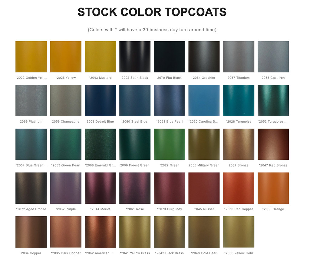 Jet Hot Sotck color topcoats