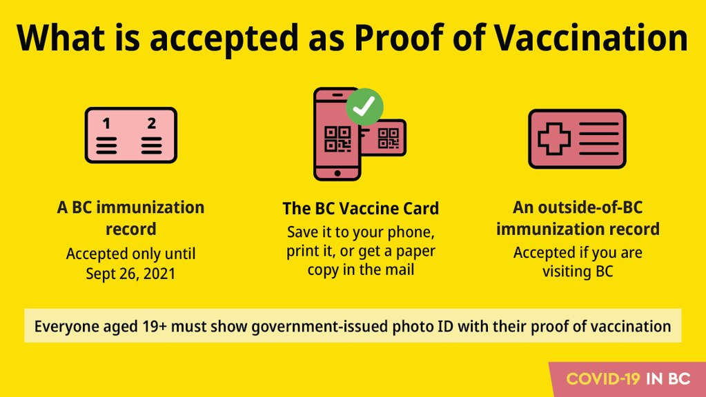 The BC Vaccine Card is now in effect throughout British Columbia, bringing people together to enjoy certain businesses and recreational events safely.