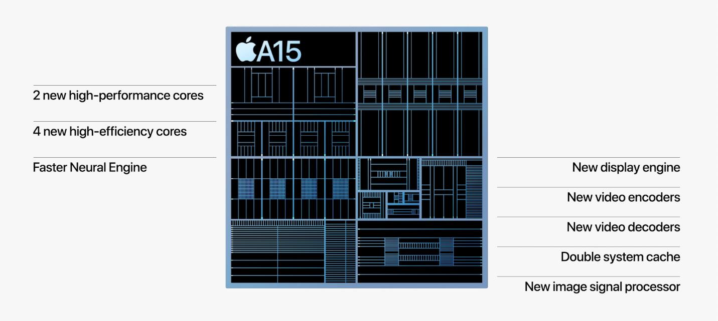 Apple Lancar Ipad Mini, Iphone 13, Apple Watch Series 7 &Amp; Iphone 13 Pro Max