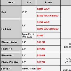 TL;DR; summary of new Apple devices, local prices, availability and specs from Apple's Tuesday event.
