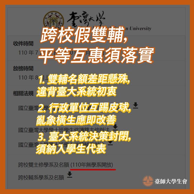 針對臺大未釋出雙主修名額一事,學生會發布聲明。圖/取自學生會粉專