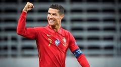 Segredos de Cristiano Ronaldo