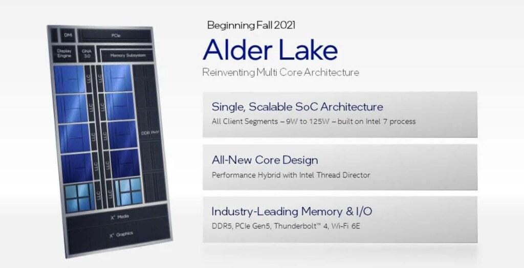 Alder Lake-T
