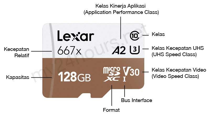Keterangan spesifikasi kartu MicroSD