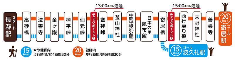 【ハイキング情報】10/2(土)第20回ロングウォークちちぶ路☆チャレンジハイキング