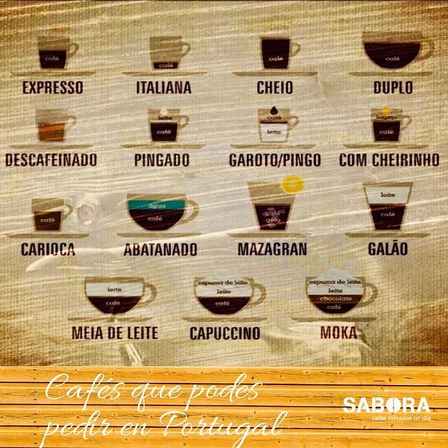 Cafés que podes pedir en Portugal