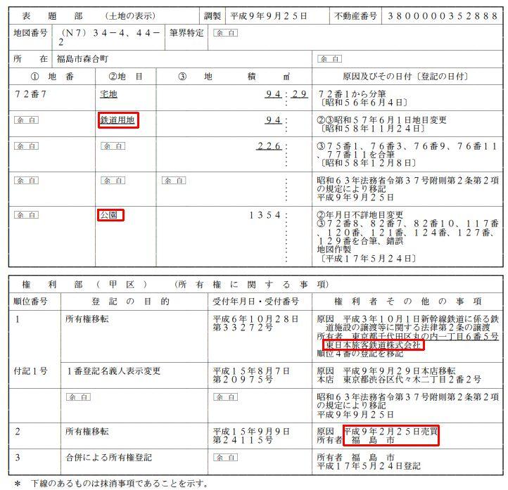 奥羽新幹線予定地と川島令三が言っている森合緑地の登記簿