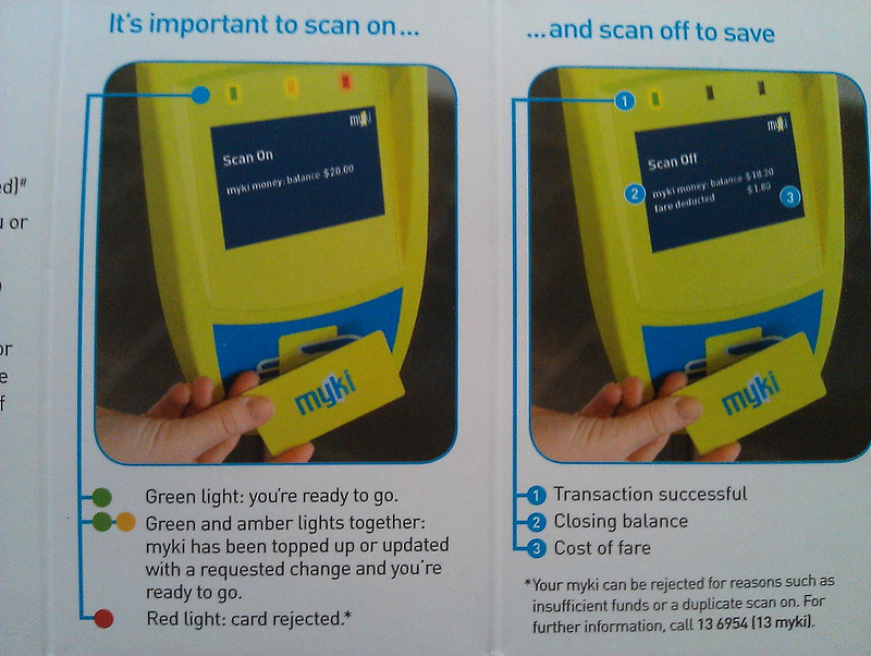 """Myki brochure explaining the coloured lights. Also uses the outdated terminology """"Scan on, scan off"""""""