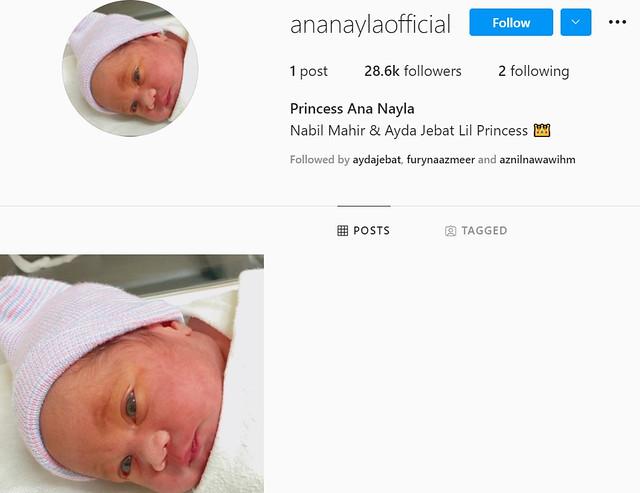 Nabil Mahir &Amp; Ayda Jebat Pilih Nama Ana Nayla, Raih 29,000 Pengikut Di Instagram