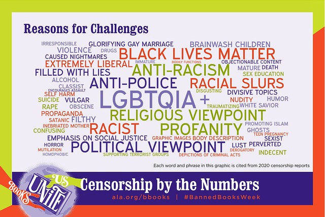 2021 Banned Books Week Censorship By the Numbers