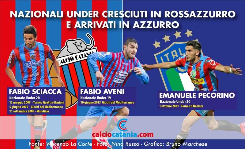 Fabio Sciacca, Fabio Aveni ed Emanuele Pecorino