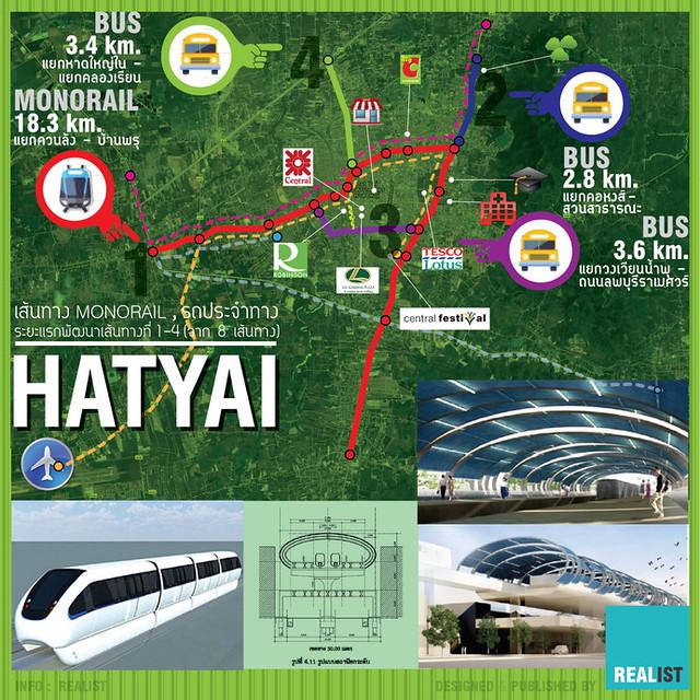 Infographic-194-Hatyai-691