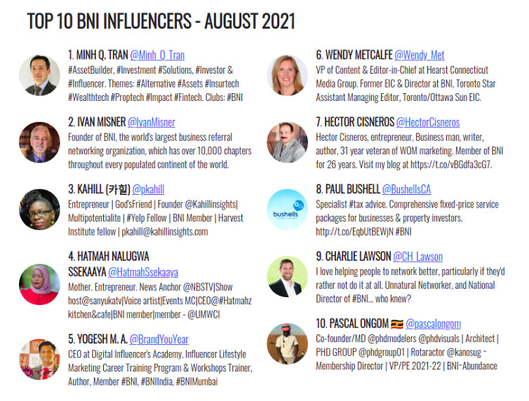 Top10 BNI Influencers online