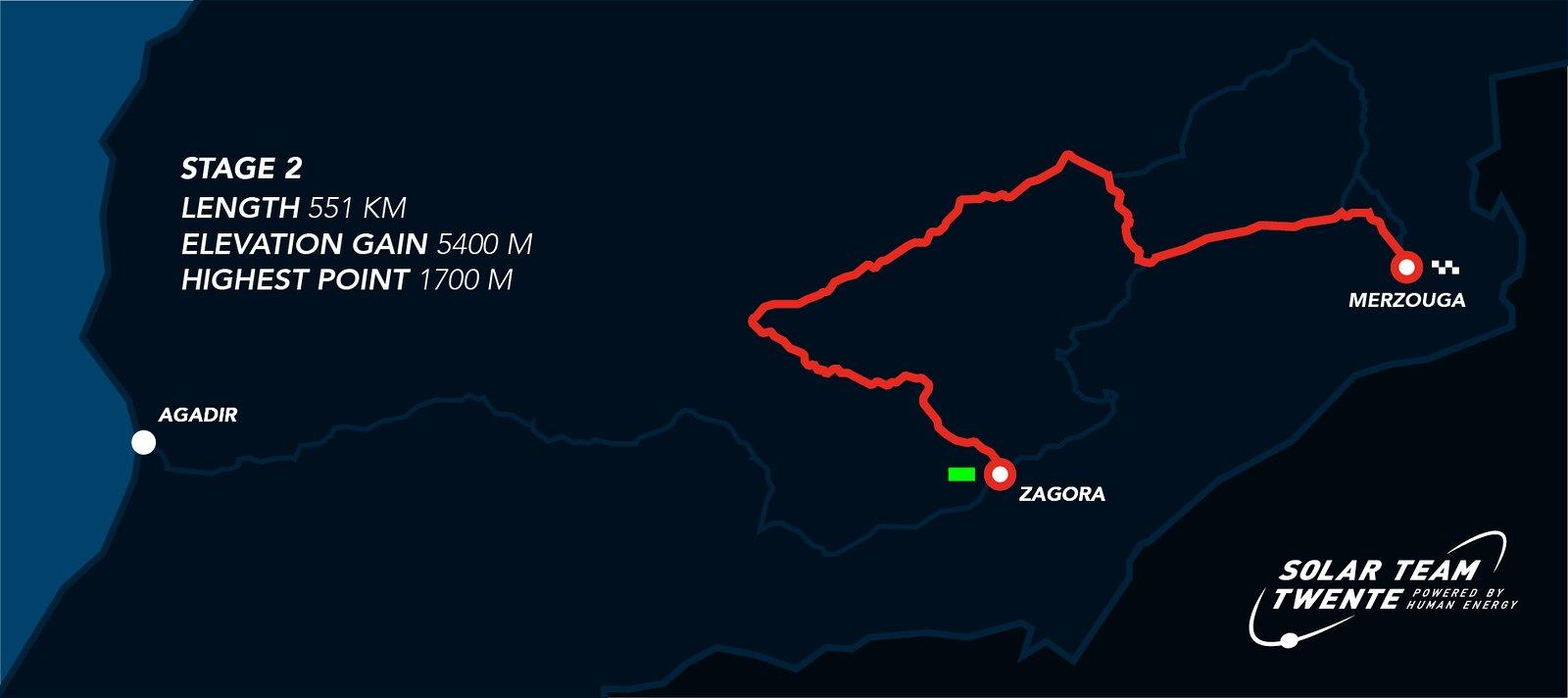 Race Day 2 - Solar Challenge Morocco 2021