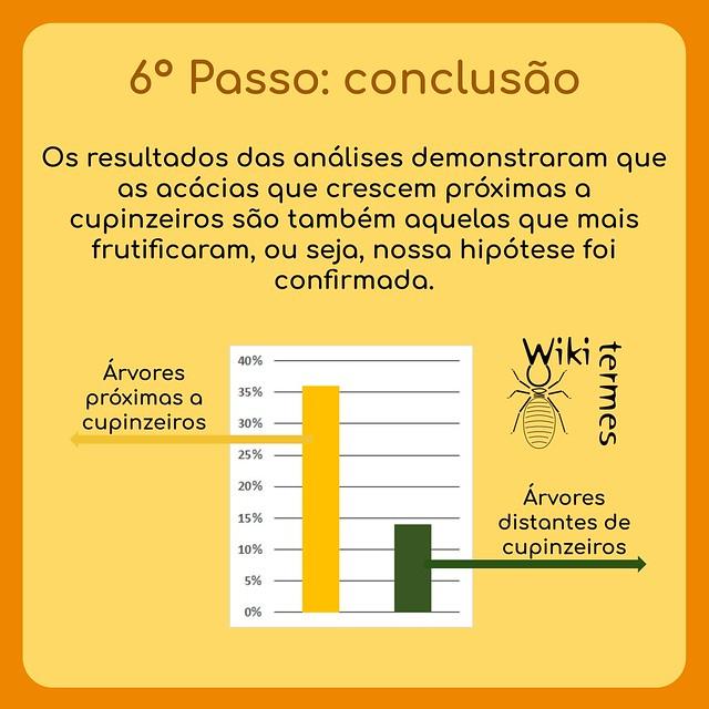 Método Científico.pptx (6)