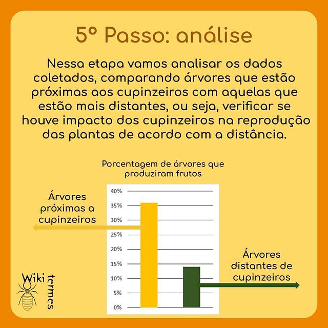 Método Científico.pptx (5)