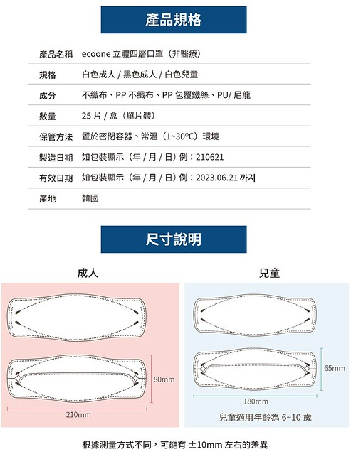 ecoone 立體四層口罩