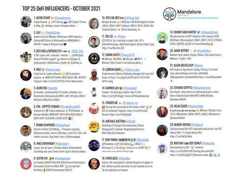 Top #DeFi Influencers_Ranking
