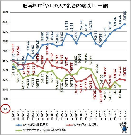 Япония и лишний вес image02