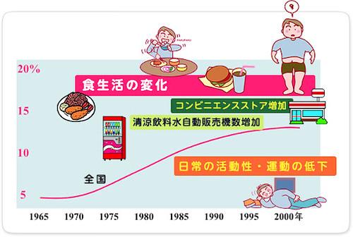 Япония и лишний вес KPfXpwnjQDrcLZiS05CNKRskomyAd0zNQCNTkEpb1UDpbGPXYW9gsVI7qAOXs8CHLqWfsXu7iHdmeeKEXqbfSQqq1ldUlEYW