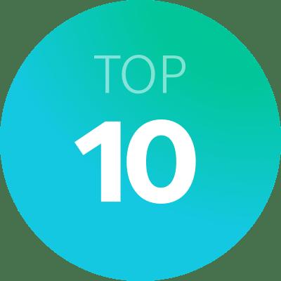 前10名. 在英国《AG8亚洲游戏国际平台》大学指南中排名第八