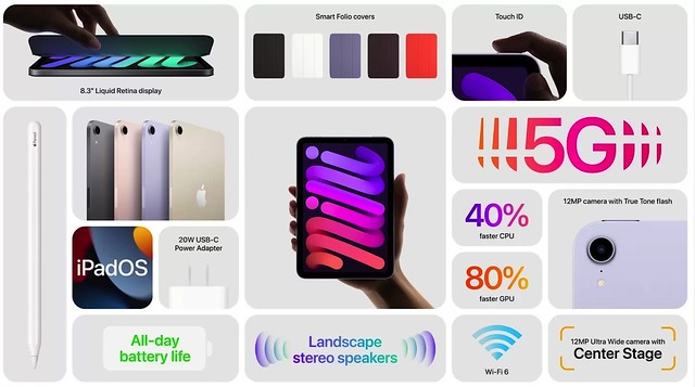 Ipad Mini Kini Sudah Dijual Di Malaysia