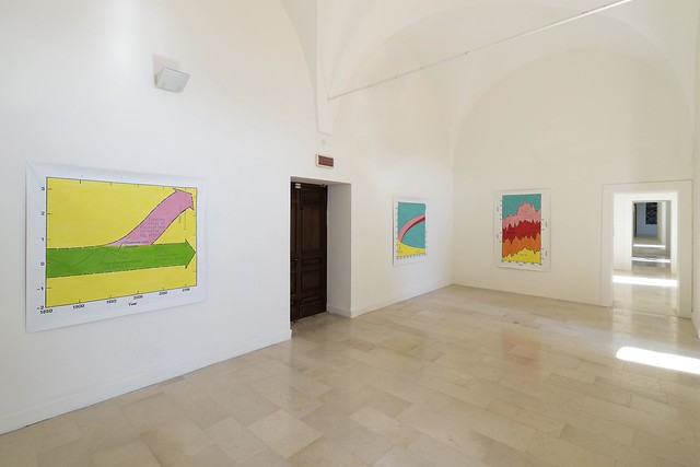 Natural Sovereignty at the Certosa Museum in Capri
