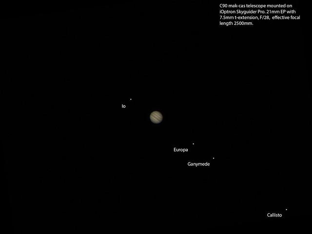 Jupiter and all 4 Galilean Moons