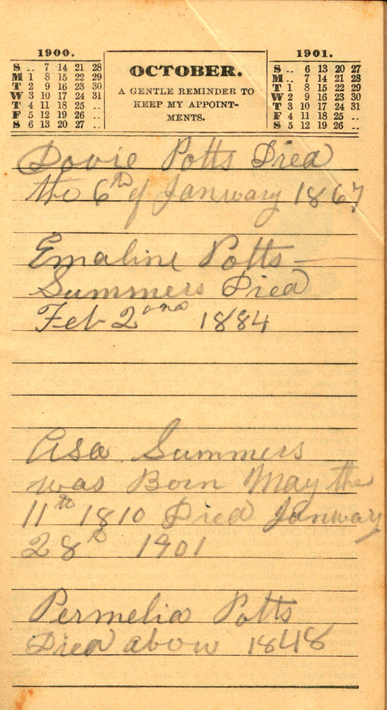 Pierce's Memorandum and Account Book designed for Farmers, Mechanics, and All People, 1900 p. 20