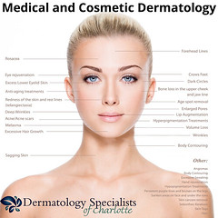 Medical and Cosmetic Dermatology