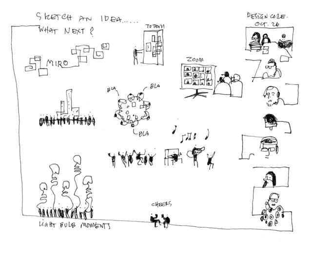 design core_sketch an idea