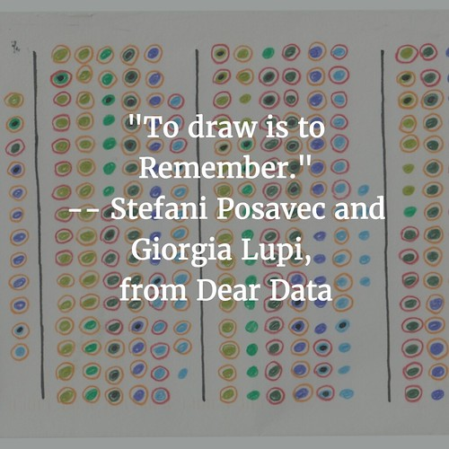 Dear Data: To Draw is to Remember | by Dogtrax