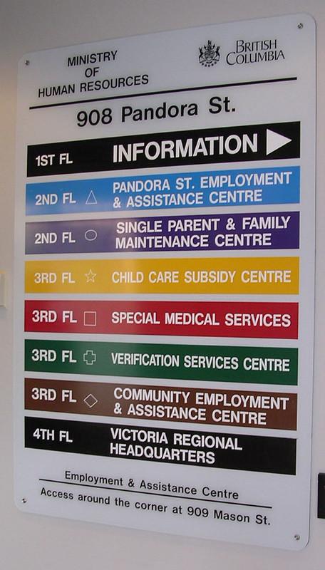 908-Pandora directory