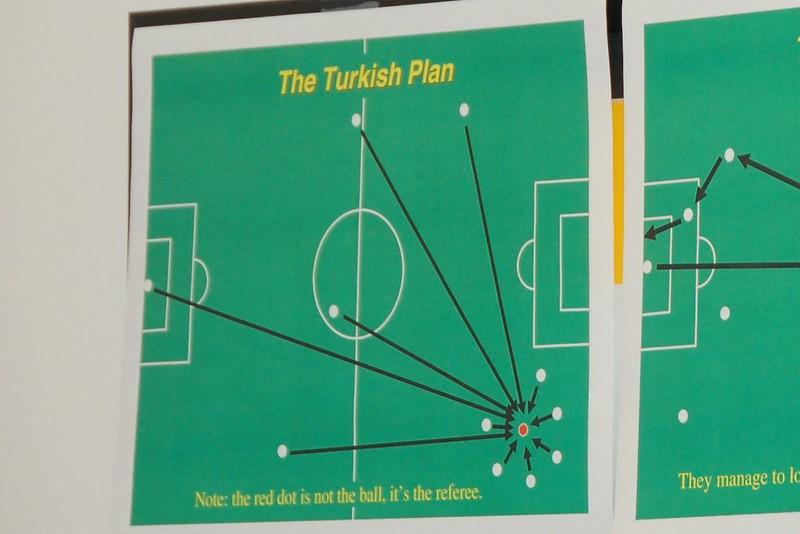 The Turkish Plan